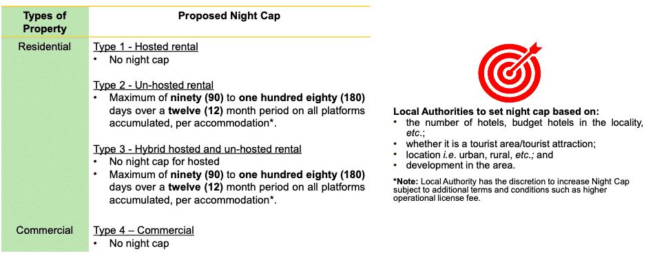 Short Term Rental Nightcap